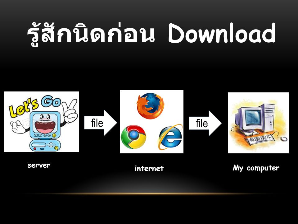 รู้สักนิดก่อน Download file server internet My computer file