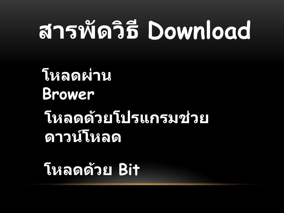 ประเภทไฟล์ที่นิยม Download program ไฟล์วีดีโอ คลิปวีดีโอ ไฟล์เสียง