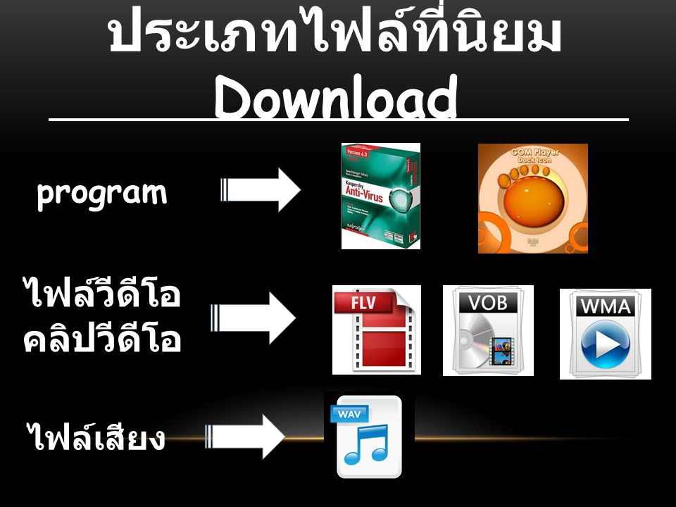 ประเภทไฟล์ที่นิยม Download ไฟล์บีบ อัด แอพพลิเ คชั่นบน มือถือ ไฟล์ชนิด อื่น ๆ Evernote Barcode Scanner