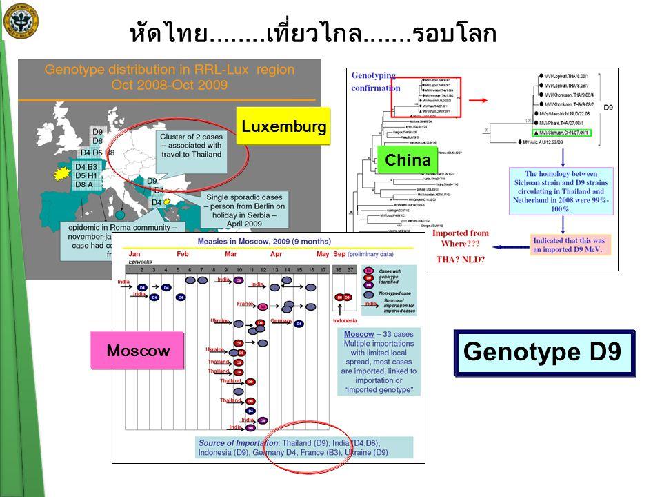หัดไทย........เที่ยวไกล.......รอบโลก China Luxemburg Moscow Genotype D9