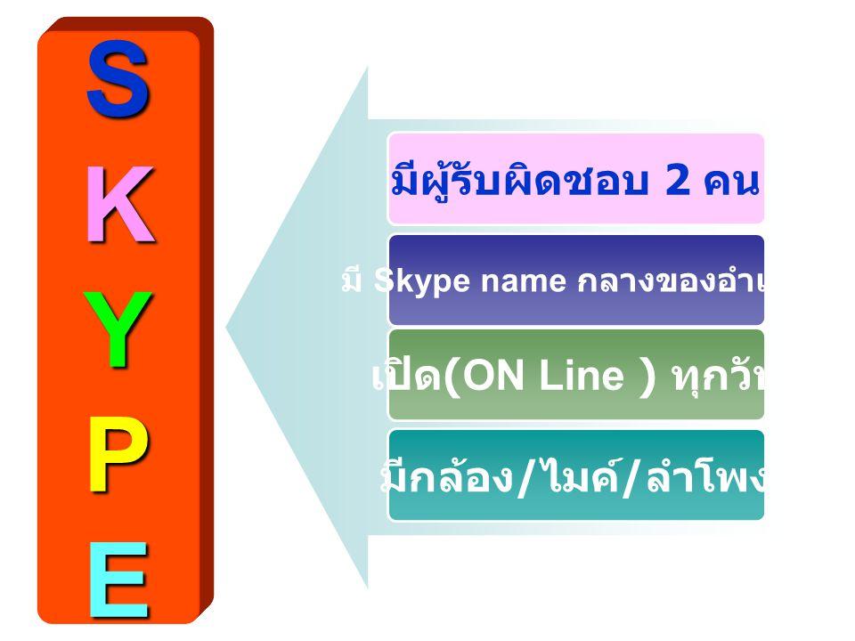 SKYPESKYPESKYPESKYPE มี Skype name กลางของอำเภอ เปิด (ON Line ) ทุกวัน มีกล้อง / ไมค์ / ลำโพง มีผู้รับผิดชอบ 2 คน
