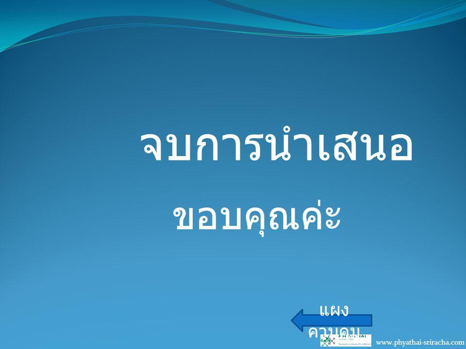 www.phyathai-sriracha.com แผง ควบคุม จบการนำเสนอ ขอบคุณค่ะ