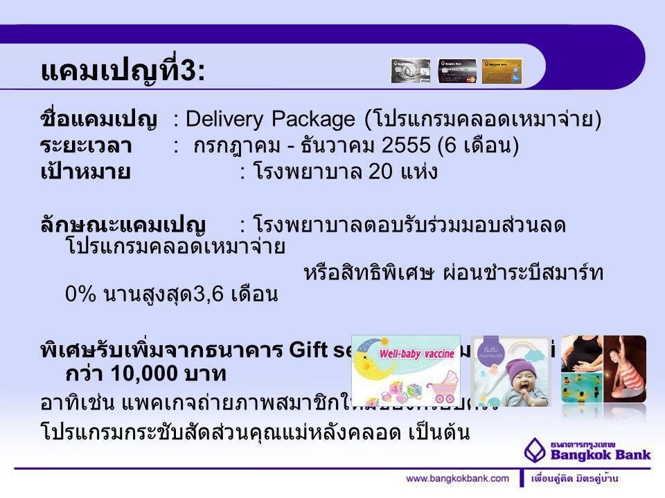 Credit Card Division แคมเปญที่ 3: ชื่อแคมเปญ : Delivery Package ( โปรแกรมคลอดเหมาจ่าย ) ระยะเวลา : กรกฎาคม - ธันวาคม 2555 (6 เดือน ) เป้าหมาย : โรงพยา