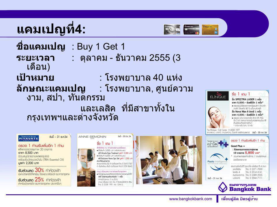 Credit Card Division แคมเปญที่ 4: ชื่อแคมเปญ : Buy 1 Get 1 ระยะเวลา : ตุลาคม - ธันวาคม 2555 (3 เดือน ) เป้าหมาย : โรงพยาบาล 40 แห่ง ลักษณะแคมเปญ : โรง