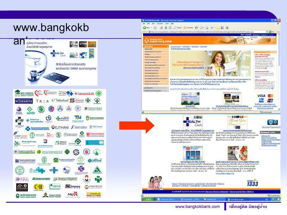 Credit Card Division www.bangkokb ank.com