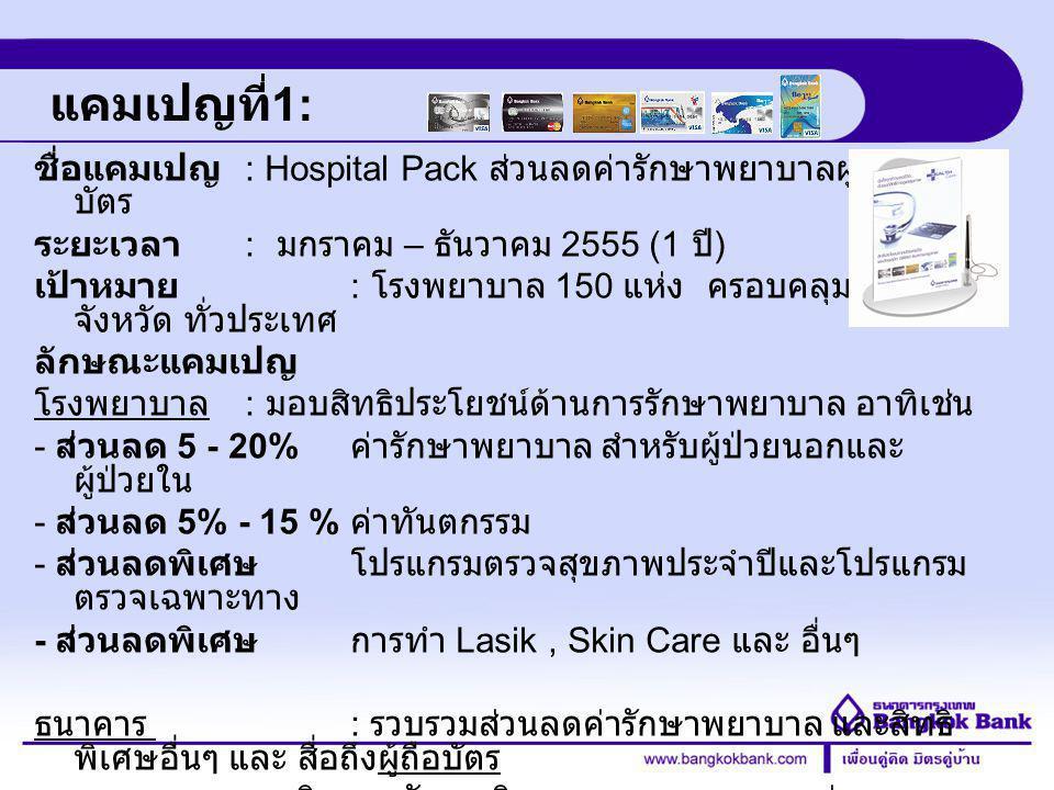 Credit Card Division แคมเปญที่ 1: ชื่อแคมเปญ : Hospital Pack ส่วนลดค่ารักษาพยาบาลผูกติด บัตร ระยะเวลา : มกราคม – ธันวาคม 2555 (1 ปี ) เป้าหมาย : โรงพย