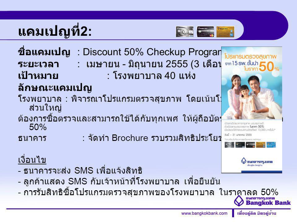 Credit Card Division แคมเปญที่ 2: ชื่อแคมเปญ : Discount 50% Checkup Program ระยะเวลา : เมษายน - มิถุนายน 2555 (3 เดือน ) เป้าหมาย : โรงพยาบาล 40 แห่ง
