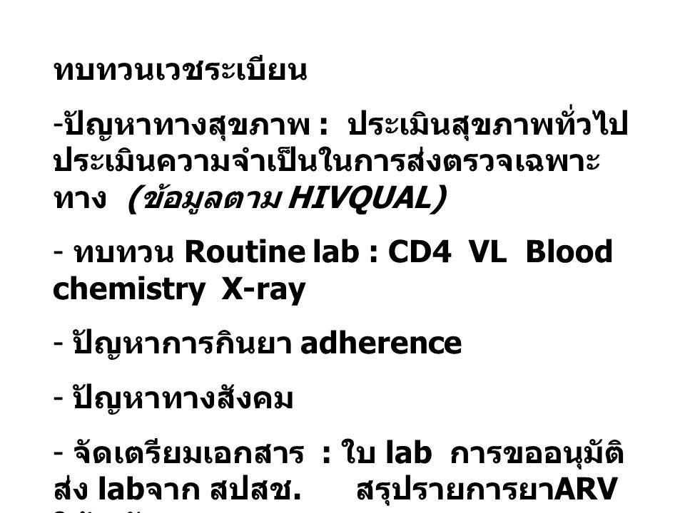 ทบทวนเวชระเบียน - ปัญหาทางสุขภาพ : ประเมินสุขภาพทั่วไป ประเมินความจำเป็นในการส่งตรวจเฉพาะ ทาง ( ข้อมูลตาม HIVQUAL) - ทบทวน Routine lab : CD4 VL Blood chemistry X-ray - ปัญหาการกินยา adherence - ปัญหาทางสังคม - จัดเตรียมเอกสาร : ใบ lab การขออนุมัติ ส่ง lab จาก สปสช.