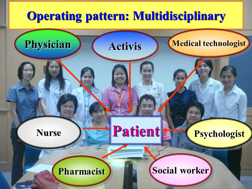 Operating pattern: Multidisciplinary PhysicianPhysician Medical technologist Patient NurseNurse PsychologistPsychologist PharmacistPharmacist Social worker ActivisActivis