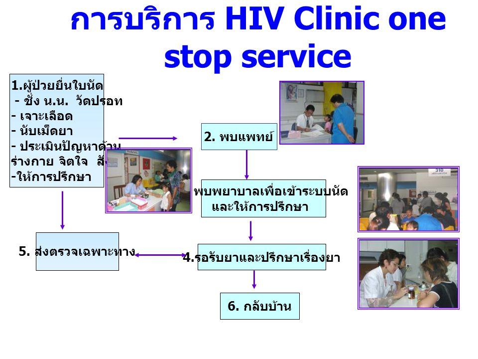 การบริการ HIV Clinic one stop service 1. ผู้ป่วยยื่นใบนัด - ชั่ง น.