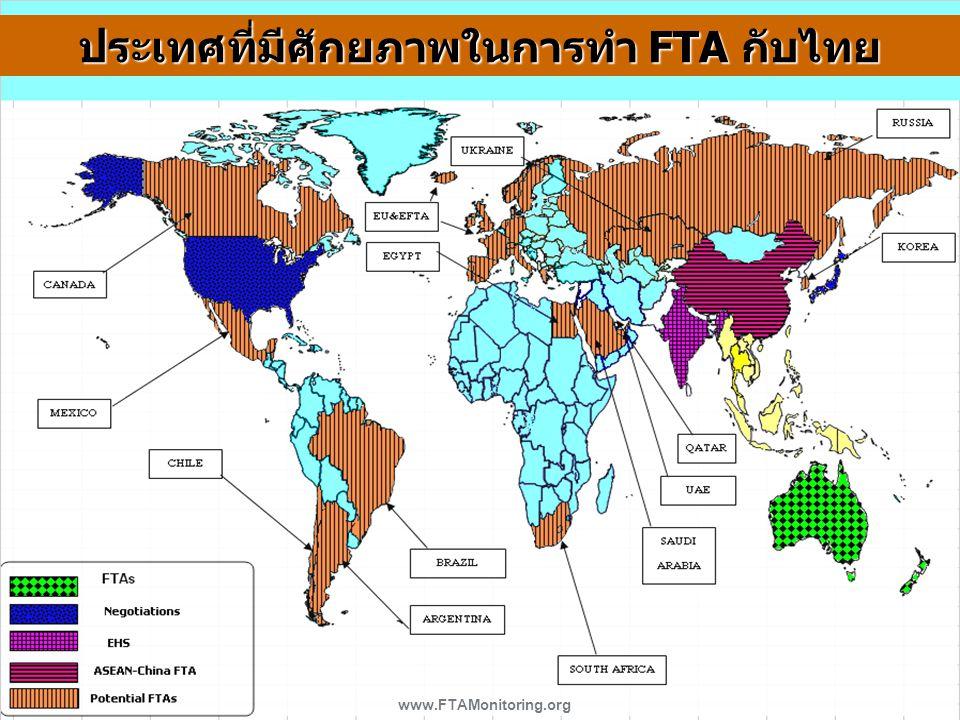 ประเทศที่มีศักยภาพในการทำ FTA กับไทย www.FTAMonitoring.org