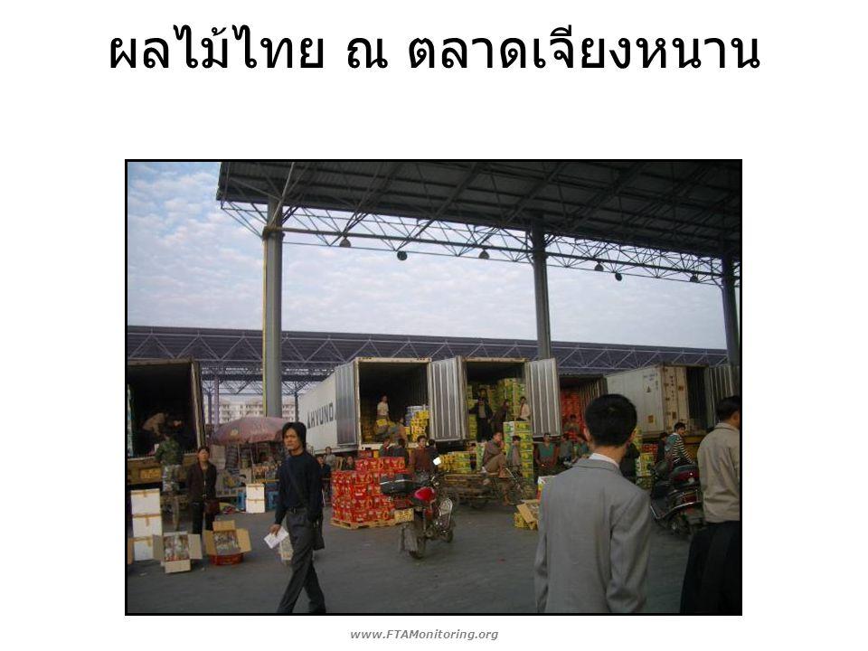 การต่อรองราคาทุเรียนในตลาดเจียง หนาน www.FTAMonitoring.org