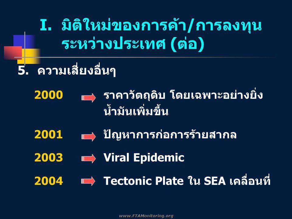 2000 ราคาวัตถุดิบ โดยเฉพาะอย่างยิ่ง น้ำมันเพิ่มขึ้น 2001ปัญหาการก่อการร้ายสากล 2003 Viral Epidemic 2004Tectonic Plate ใน SEA เคลื่อนที่ I.