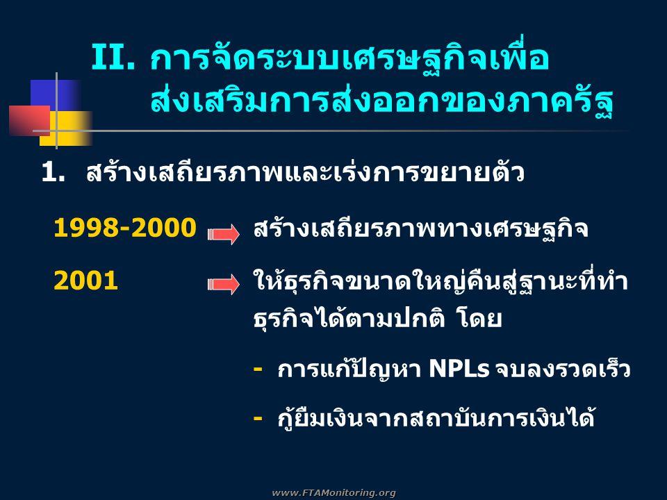 1998-2000 สร้างเสถียรภาพทางเศรษฐกิจ 2001ให้ธุรกิจขนาดใหญ่คืนสู่ฐานะที่ทำ ธุรกิจได้ตามปกติ โดย - การแก้ปัญหา NPLs จบลงรวดเร็ว - กู้ยืมเงินจากสถาบันการเงินได้ II.
