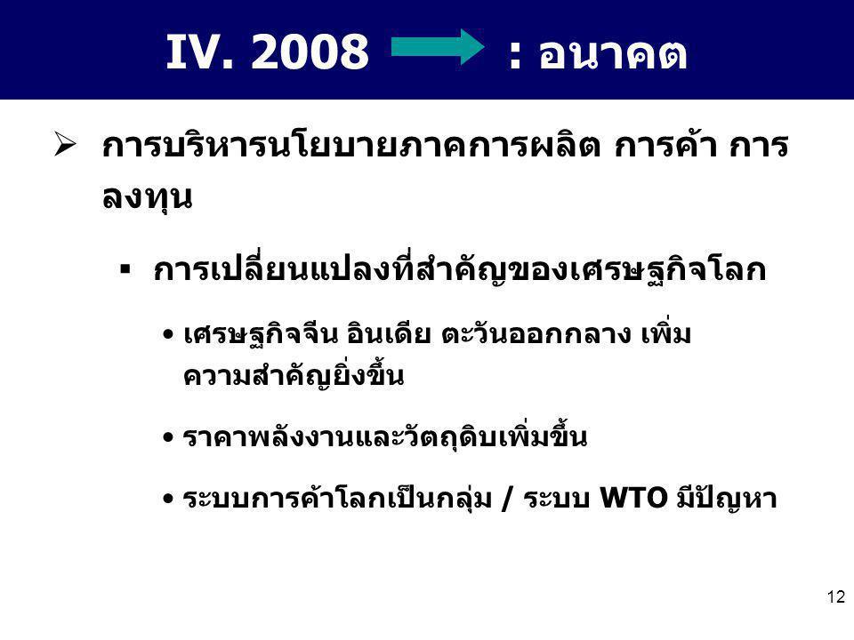 12 IV. 2008 : อนาคต  การบริหารนโยบายภาคการผลิต การค้า การ ลงทุน  การเปลี่ยนแปลงที่สำคัญของเศรษฐกิจโลก เศรษฐกิจจีน อินเดีย ตะวันออกกลาง เพิ่ม ความสำค