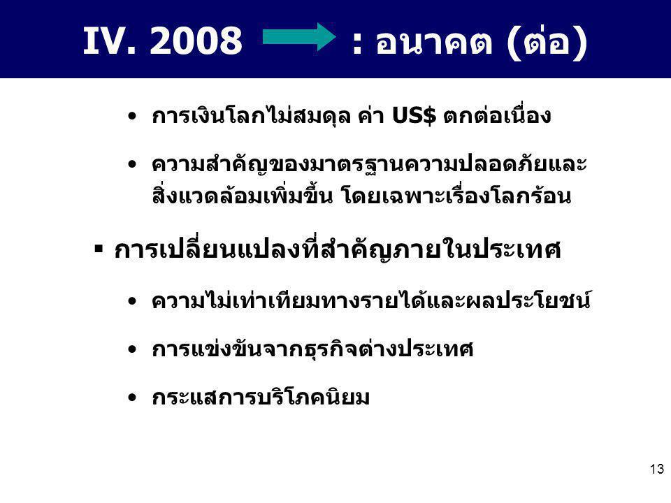 13 IV. 2008 : อนาคต (ต่อ) การเงินโลกไม่สมดุล ค่า US$ ตกต่อเนื่อง ความสำคัญของมาตรฐานความปลอดภัยและ สิ่งแวดล้อมเพิ่มขึ้น โดยเฉพาะเรื่องโลกร้อน  การเปล