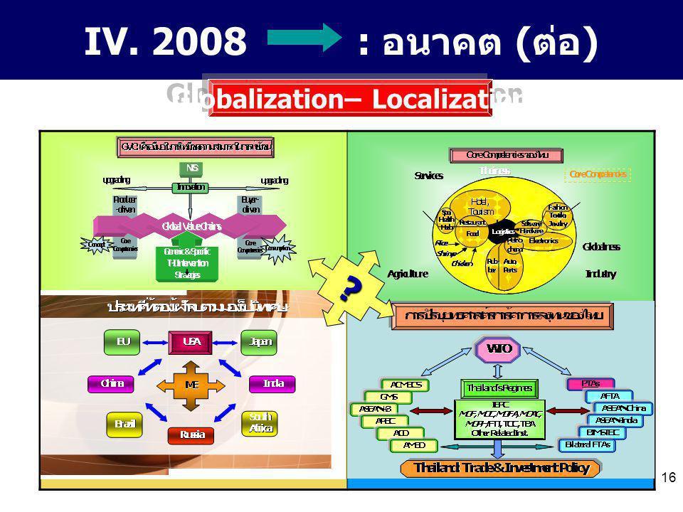 16 IV. 2008 : อนาคต (ต่อ) Models of Globalization Hegemonic Cluster Universal Globalization– Localization ?