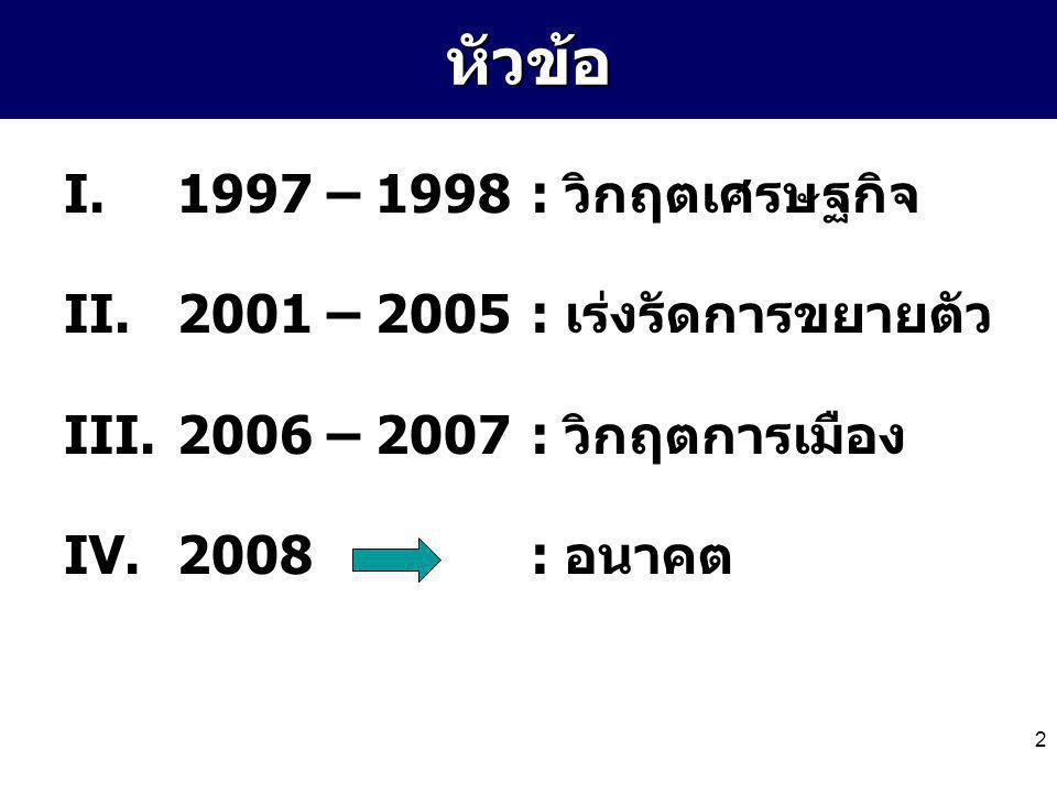 2 I.1997 – 1998: วิกฤตเศรษฐกิจ II.2001 – 2005: เร่งรัดการขยายตัว III.2006 – 2007: วิกฤตการเมือง IV.2008 : อนาคตหัวข้อ