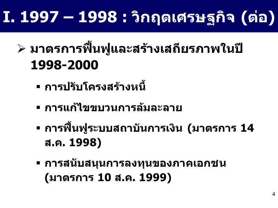 4 I. 1997 – 1998 : วิกฤตเศรษฐกิจ (ต่อ)  มาตรการฟื้นฟูและสร้างเสถียรภาพในปี 1998-2000  การปรับโครงสร้างหนี้  การแก้ไขขบวนการล้มละลาย  การฟื้นฟูระบบ