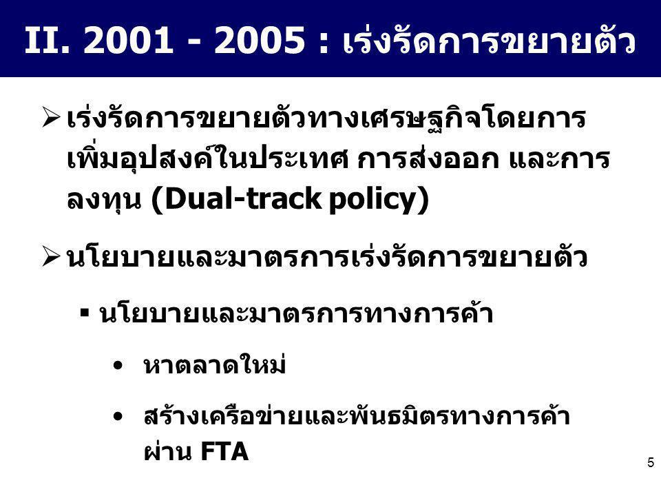 5 II. 2001 - 2005 : เร่งรัดการขยายตัว  เร่งรัดการขยายตัวทางเศรษฐกิจโดยการ เพิ่มอุปสงค์ในประเทศ การส่งออก และการ ลงทุน (Dual-track policy)  นโยบายและ