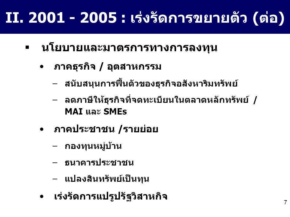 7 II. 2001 - 2005 : เร่งรัดการขยายตัว (ต่อ)  นโยบายและมาตรการทางการลงทุน ภาคธุรกิจ / อุตสาหกรรม –สนับสนุนการฟื้นตัวของธุรกิจอสังหาริมทรัพย์ –ลดภาษีให