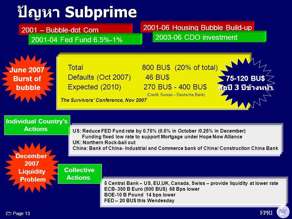 FPRI  Page 13 ปัญหา Subprime 2001 – Bubble-dot Com 2001-04 Fed Fund 6.5%-1% 2001-06 Housing Bubble Build-up 2003-06 CDO investment June 2007 Burst of