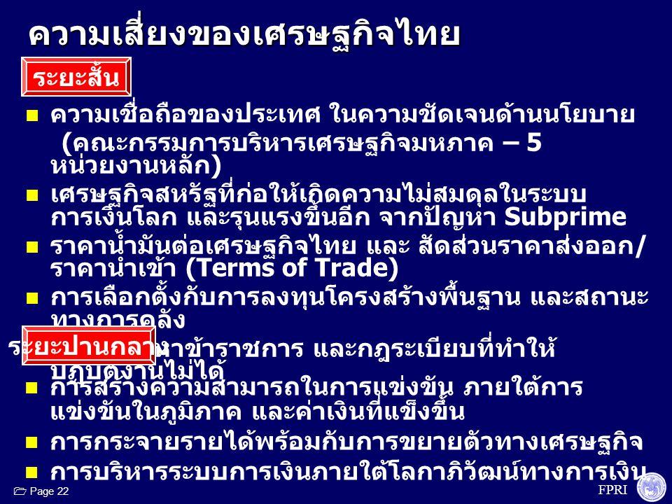 FPRI  Page 22 ความเสี่ยงของเศรษฐกิจไทย ความเชื่อถือของประเทศ ในความชัดเจนด้านนโยบาย ( คณะกรรมการบริหารเศรษฐกิจมหภาค – 5 หน่วยงานหลัก ) เศรษฐกิจสหรัฐท