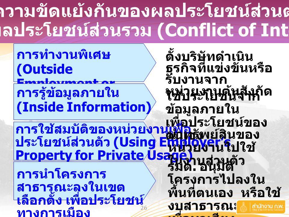ตั้งบริษัทดำเนิน ธุรกิจที่แข่งขันหรือ รับงานจาก หน่วยงานต้นสังกัด 07/06/53 การทำงานพิเศษ (Outside Employment or Moonlighting) การรู้ข้อมูลภายใน (Inside Information) ใช้ประโยชน์จาก ข้อมูลภายใน เพื่อประโยชน์ของ ตนเอง การใช้สมบัติของหน่วยงานเพื่อ ประโยชน์ส่วนตัว (Using Employer's Property for Private Usage) การนำโครงการ สาธารณะลงในเขต เลือกตั้ง เพื่อประโยชน์ ทางการเมือง นำทรัพย์สินของ หน่วยงานไปใช้ ในงานส่วนตัว รมต.