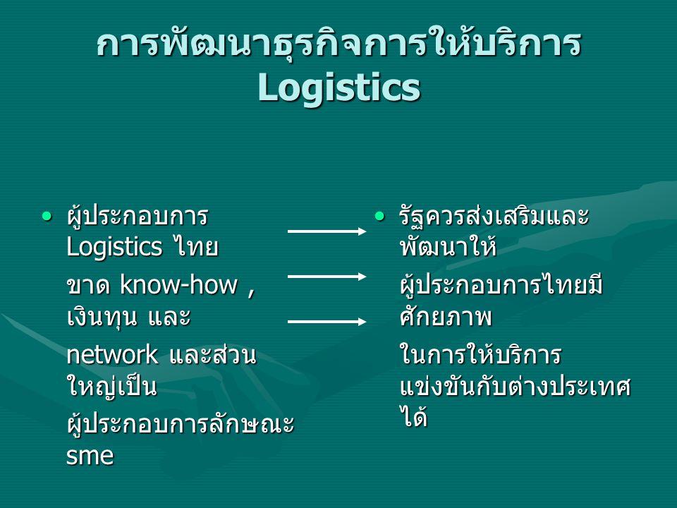 การพัฒนาธุรกิจการให้บริการ Logistics ผู้ประกอบการ Logistics ไทย ผู้ประกอบการ Logistics ไทย ขาด know-how, เงินทุน และ network และส่วน ใหญ่เป็น ผู้ประกอ