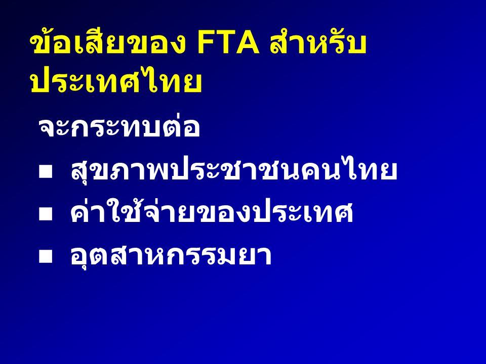 ข้อเสียของ FTA สำหรับ ประเทศไทย จะกระทบต่อ สุขภาพประชาชนคนไทย ค่าใช้จ่ายของประเทศ อุตสาหกรรมยา