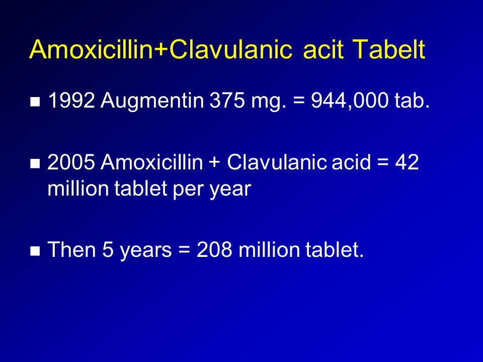 Amoxicillin+Clavulanic acit Tabelt 1992 Augmentin 375 mg. = 944,000 tab. 2005 Amoxicillin + Clavulanic acid = 42 million tablet per year Then 5 years