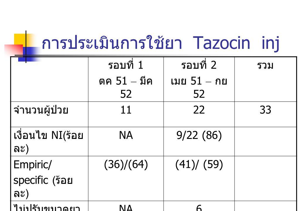 การประเมินการใช้ยา Tazocin inj รอบที่ 1 ตค 51 – มีค 52 รอบที่ 2 เมย 51 – กย 52 รวม จำนวนผู้ป่วย 112233 เงื่อนไข NI( ร้อย ละ ) NA9/22 (86) Empiric/ spe