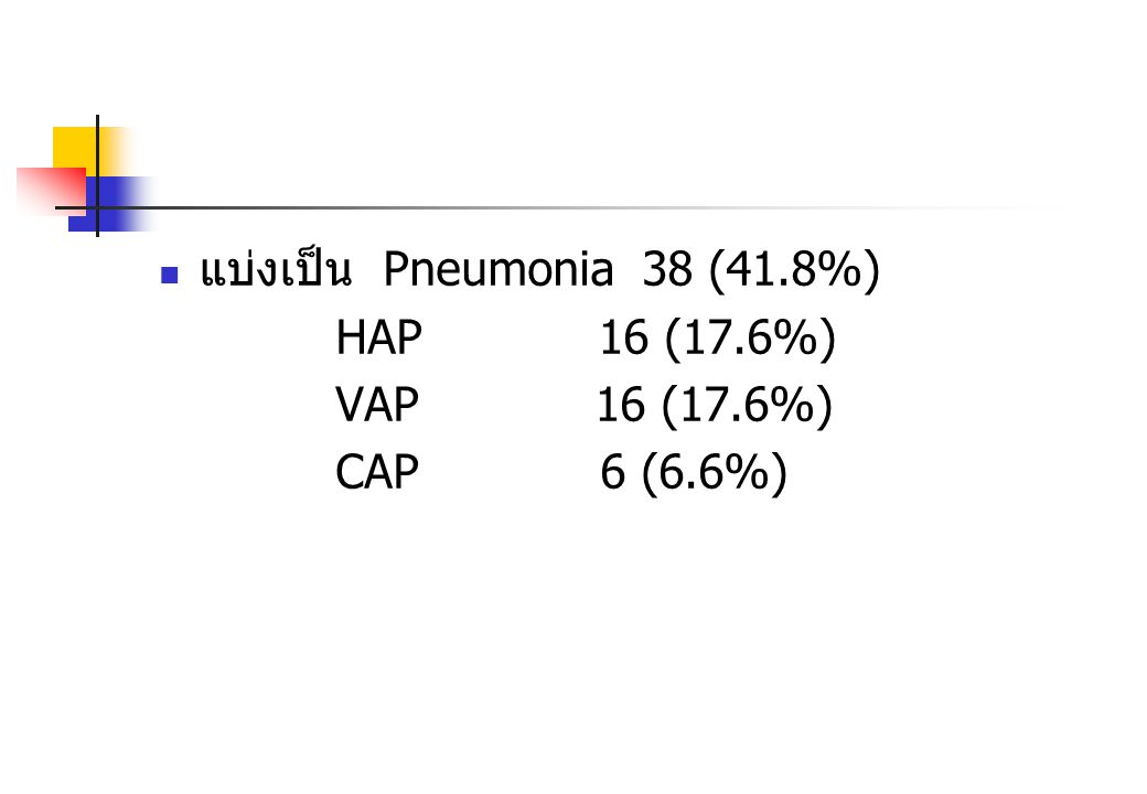 แบ่งเป็น Pneumonia 38 (41.8%) HAP 16 (17.6%) VAP 16 (17.6%) CAP 6 (6.6%)
