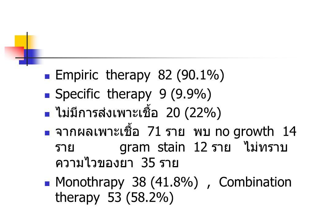 Empiric therapy 82 (90.1%) Specific therapy 9 (9.9%) ไม่มีการส่งเพาะเชื้อ 20 (22%) จากผลเพาะเชื้อ 71 ราย พบ no growth 14 ราย gram stain 12 ราย ไม่ทราบ