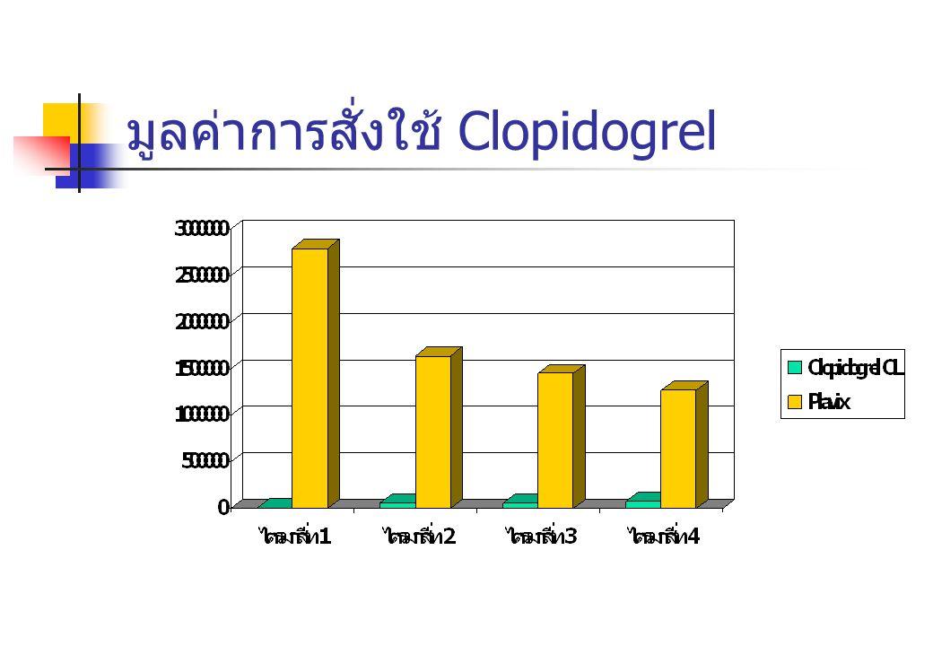 มูลค่าการสั่งใช้ Clopidogrel