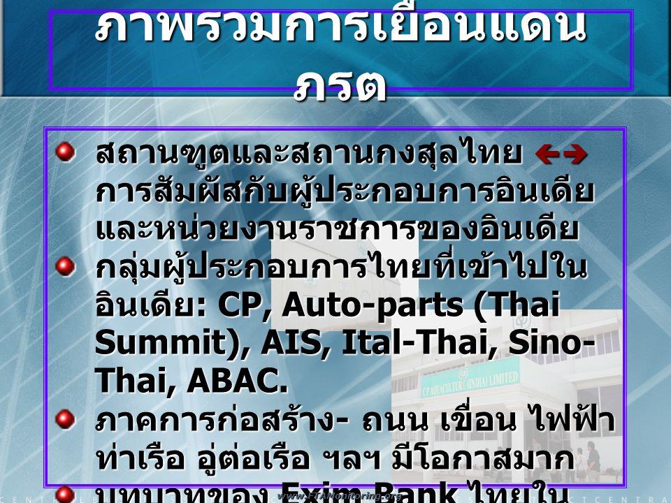 สถานฑูตและสถานกงสุลไทย  การสัมผัสกับผู้ประกอบการอินเดีย และหน่วยงานราชการของอินเดีย กลุ่มผู้ประกอบการไทยที่เข้าไปใน อินเดีย : CP, Auto-parts (Thai S