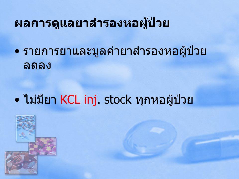 ผลการดูแลยาสำรองหอผู้ป่วย รายการยาและมูลค่ายาสำรองหอผู้ป่วย ลดลง ไม่มียา KCL inj. stock ทุกหอผู้ป่วย