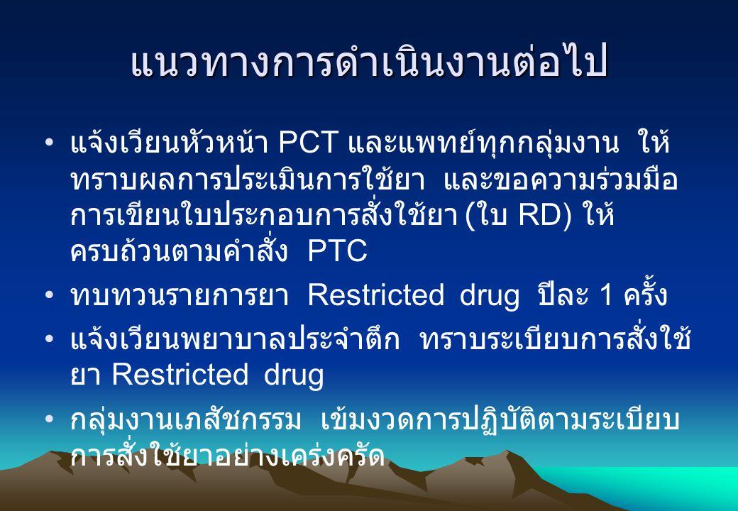 แนวทางการดำเนินงานต่อไป แจ้งเวียนหัวหน้า PCT และแพทย์ทุกกลุ่มงาน ให้ ทราบผลการประเมินการใช้ยา และขอความร่วมมือ การเขียนใบประกอบการสั่งใช้ยา ( ใบ RD) ใ