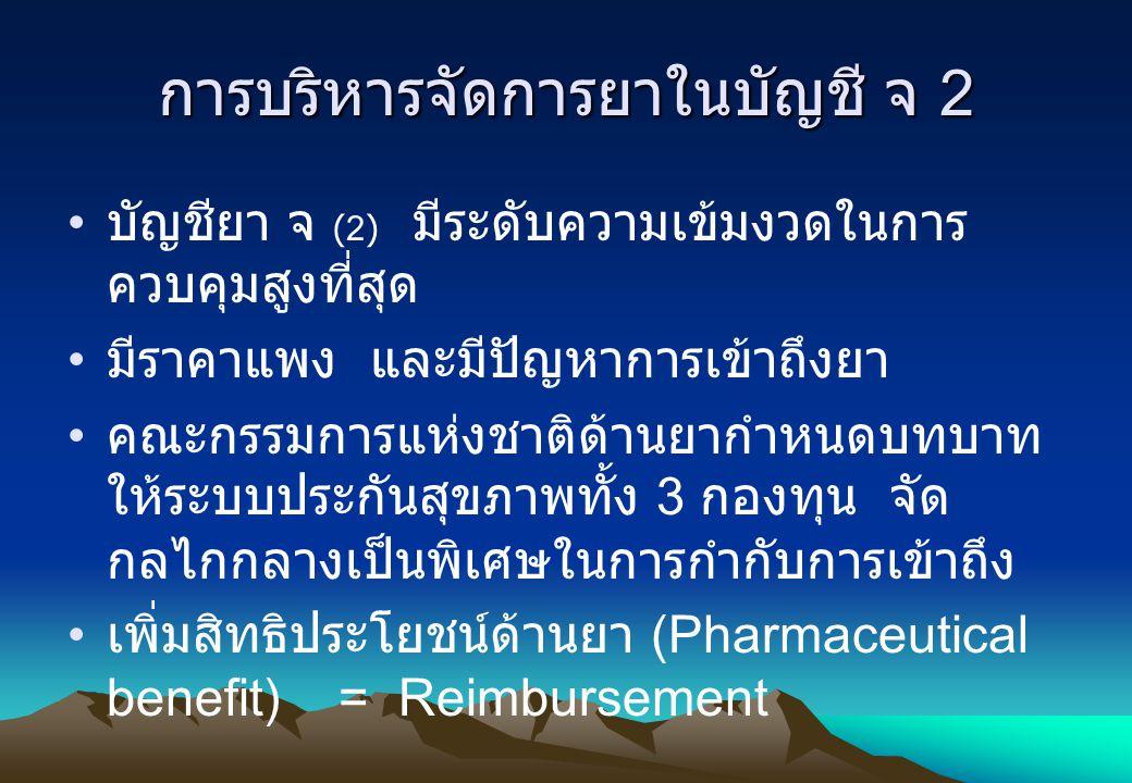 การบริหารจัดการยาในบัญชี จ 2 บัญชียา จ (2) มีระดับความเข้มงวดในการ ควบคุมสูงที่สุด มีราคาแพง และมีปัญหาการเข้าถึงยา คณะกรรมการแห่งชาติด้านยากำหนดบทบาท