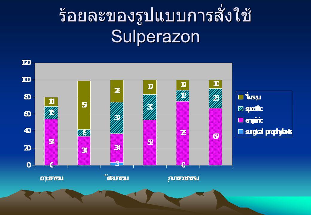 ร้อยละของรูปแบบการสั่งใช้ Sulperazon