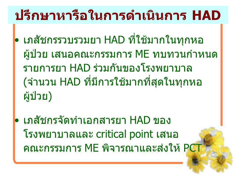 ปรึกษาหารือในการดำเนินการ HAD เภสัชกรรวบรวมยา HAD ที่ใช้มากในทุกหอ ผู้ป่วย เสนอคณะกรรมการ ME ทบทวนกำหนด รายการยา HAD ร่วมกันของโรงพยาบาล (จำนวน HAD ที