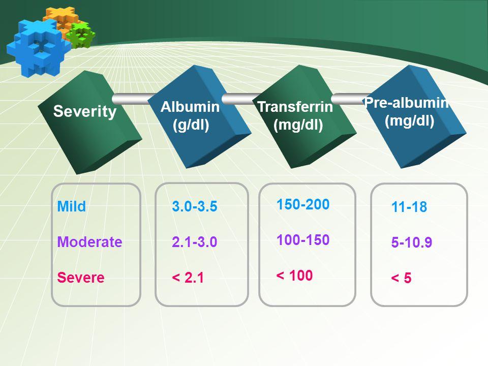 Severity Albumin (g/dl) Transferrin (mg/dl) Pre-albumin (mg/dl) Mild Moderate Severe 3.0-3.5 2.1-3.0 < 2.1 150-200 100-150 < 100 11-18 5-10.9 < 5