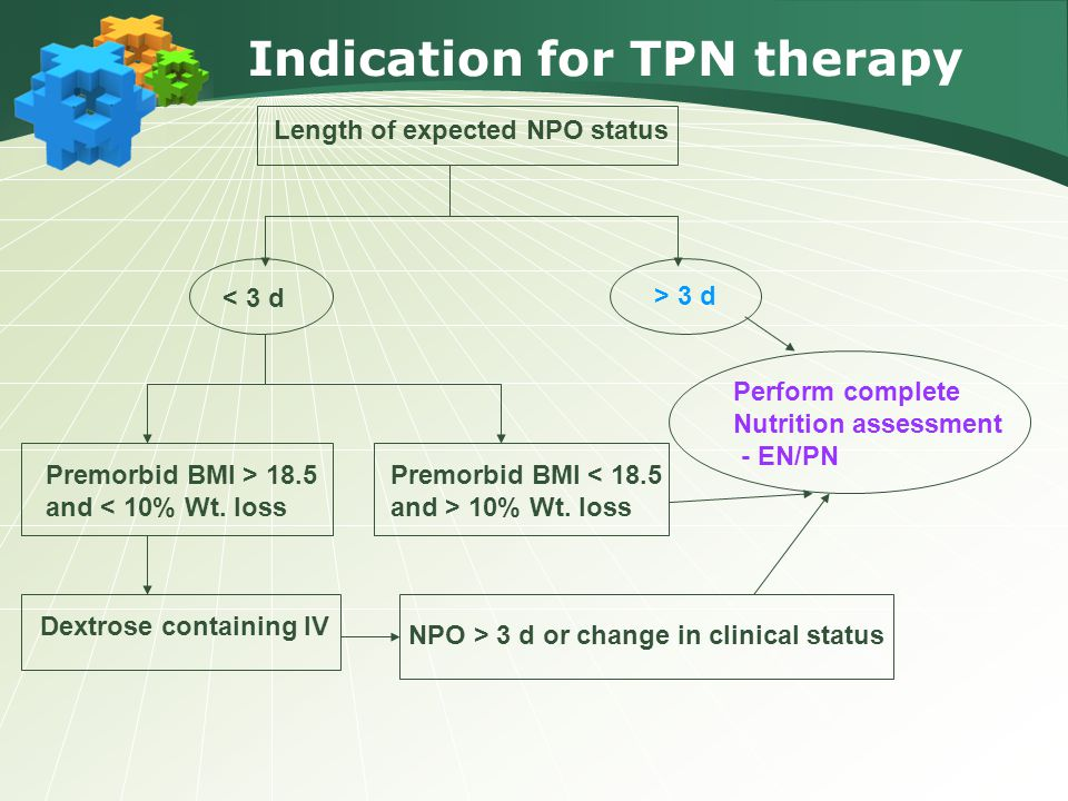 Indication for TPN therapy Length of expected NPO status < 3 d > 3 d Premorbid BMI > 18.5 and < 10% Wt.