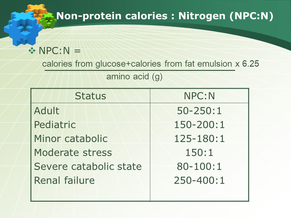 Non-protein calories : Nitrogen (NPC:N)  NPC:N = calories from glucose+calories from fat emulsion x 6.25 amino acid (g) StatusNPC:N Adult Pediatric M