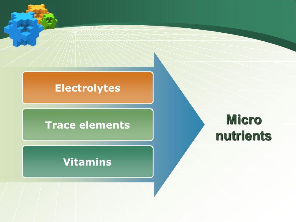 Electrolytes Trace elements Vitamins Micronutrients