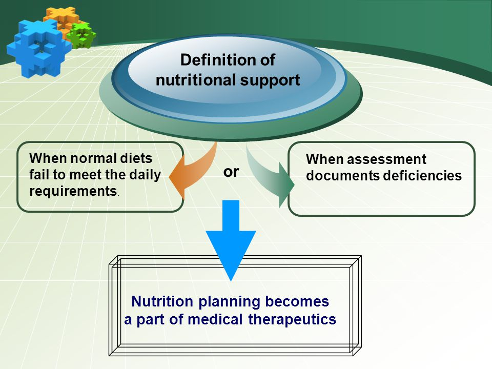 When normal diets fail to meet the daily requirements. Definition of nutritional support When assessment documents deficiencies or Nutrition planning