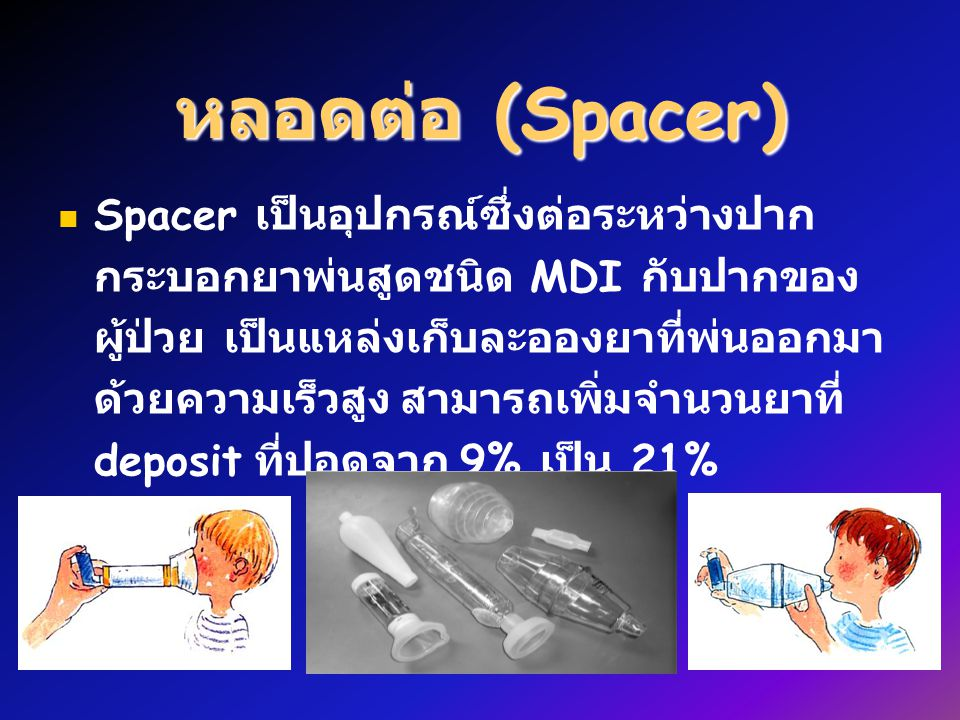 หลอดต่อ (Spacer) Spacer เป็นอุปกรณ์ซึ่งต่อระหว่างปาก กระบอกยาพ่นสูดชนิด MDI กับปากของ ผู้ป่วย เป็นแหล่งเก็บละอองยาที่พ่นออกมา ด้วยความเร็วสูง สามารถเพิ่มจำนวนยาที่ deposit ที่ปอดจาก 9% เป็น 21%