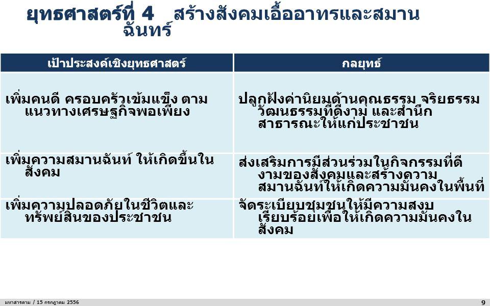 มหาสารคาม / 15 กรกฎาคม 2556 พัฒนาการตลาด พัฒนากระบวนการผลิต พัฒนากระบวนการผลิต Value Chain Value Chain ต้นน้ำ : การผลิต กลางน้ำ : การแปรรูปและเพิ่มมูลค่า กลางน้ำ : การแปรรูปและเพิ่มมูลค่า ปลายน้ำ : การตลาด กิจกรรมหลัก กิจกรรมหลัก พัฒนาผลิตภัณฑ์ การจัด พื้นที่เกษตร (zoning) และ การรวมกลุ่ม เกษตรกร การจัด พื้นที่เกษตร (zoning) และ การรวมกลุ่ม เกษตรกร เชื่อมโยงเครือข่าย ตลาดสินค้า ข้าวคุณภาพของ จังหวัดมหาสารคาม เชื่อมโยงเครือข่าย ตลาดสินค้า ข้าวคุณภาพของ จังหวัดมหาสารคาม กิจกรรมย่อย กิจกรรมย่อย อบรม ถ่ายทอดเทคโนโลยีการผลิต แก่เกษตรกร อบรม ถ่ายทอดเทคโนโลยีการผลิต แก่เกษตรกร สนับสนุนปัจจัยการผลิต การจัดการความรู้ การแปรูปผลิตภัณฑ์ การจัดการความรู้ การแปรูปผลิตภัณฑ์ เพิ่มช่องทางการตลาด การจัดระบบชลประทานในพื้นที่ การติดตามและประเมินผล พัฒนาผลิตภาพการผลิต สร้างตราสินค้าและ บรรจุภัณฑ์ข้าวชุมชน ส่งเสริมการผลิต ข้าวหอมมะลิปลอดภัย และได้มาตรฐาน GAP ส่งเสริมการผลิต ข้าวหอมมะลิปลอดภัย และได้มาตรฐาน GAP 10