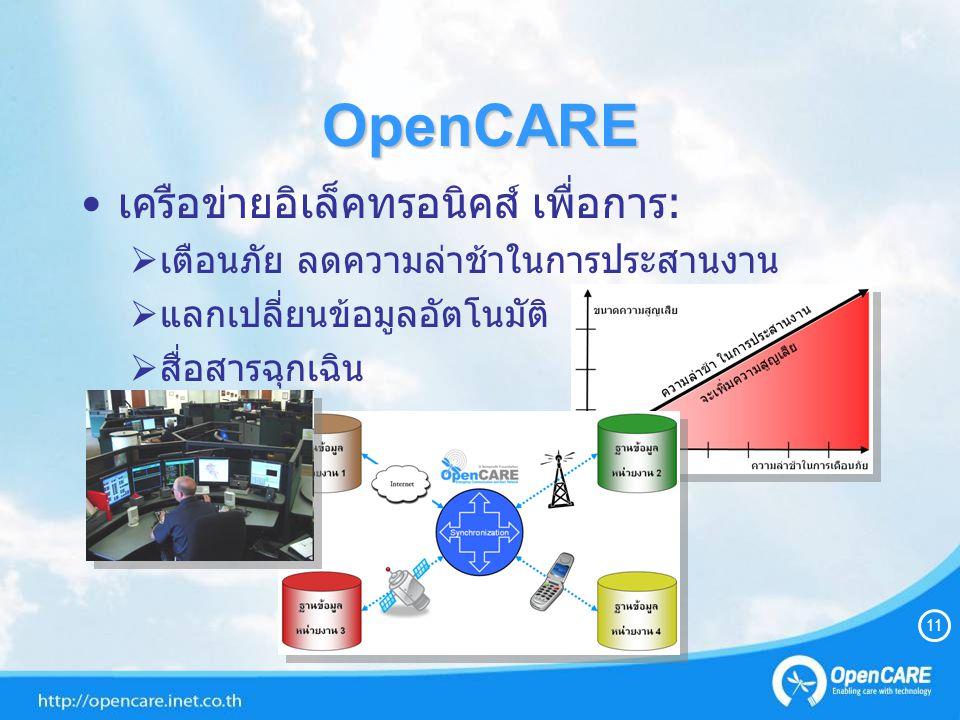 OpenCARE เครือข่ายอิเล็คทรอนิคส์ เพื่อการ:  เตือนภัย ลดความล่าช้าในการประสานงาน  แลกเปลี่ยนข้อมูลอัตโนมัติ  สื่อสารฉุกเฉิน 11