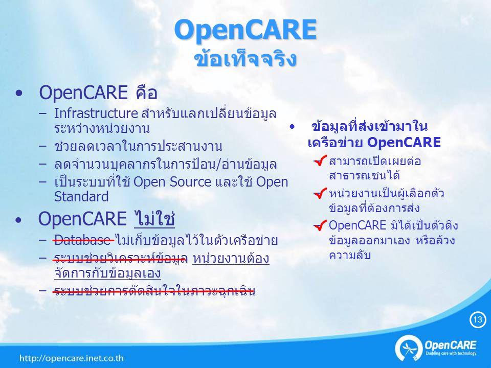 OpenCARE ข้อเท็จจริง OpenCARE คือ –Infrastructure สำหรับแลกเปลี่ยนข้อมูล ระหว่างหน่วยงาน –ช่วยลดเวลาในการประสานงาน –ลดจำนวนบุคลากรในการป้อน/อ่านข้อมูล –เป็นระบบที่ใช้ Open Source และใช้ Open Standard OpenCARE ไม่ใช่ –Database ไม่เก็บข้อมูลไว้ในตัวเครือข่าย –ระบบช่วยวิเคราะห์ข้อมูล หน่วยงานต้อง จัดการกับข้อมูลเอง –ระบบช่วยการตัดสินใจในภาวะฉุกเฉิน ข้อมูลที่ส่งเข้ามาใน เครือข่าย OpenCARE –สามารถเปิดเผยต่อ สาธารณชนได้ –หน่วยงานเป็นผู้เลือกตัว ข้อมูลที่ต้องการส่ง –OpenCARE มิได้เป็นตัวดึง ข้อมูลออกมาเอง หรือล้วง ความลับ 13